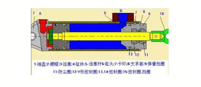 双杆液压缸和单杆液压缸的计算公式和原理图